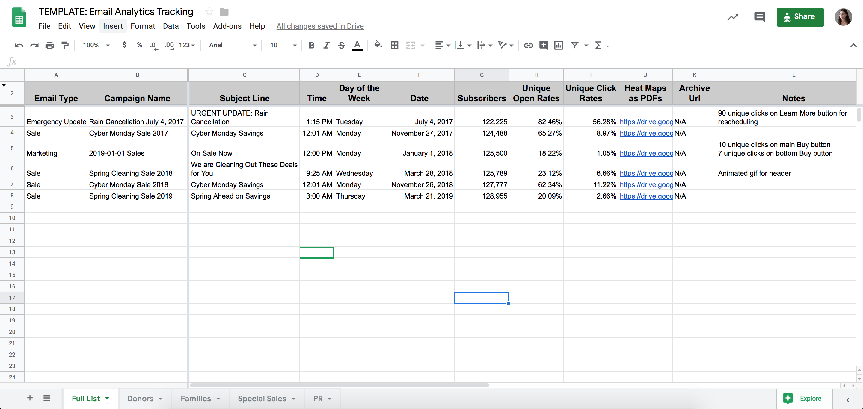 spreadsheet of email data like subjectlines, open rates, click rates, and links